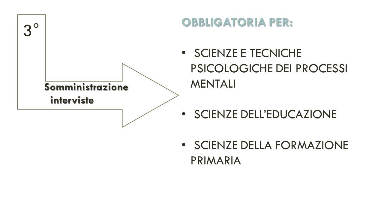 OBBLIGATORIA PER: SCIENZE E TECNICHE PSICOLOGICHE DEI PROCESSI MENTALI SCIENZE DELL'EDUCAZIONE SCIENZE DELLA FORMAZIONE PRIMARIA Somministrazione interviste interviste 3°