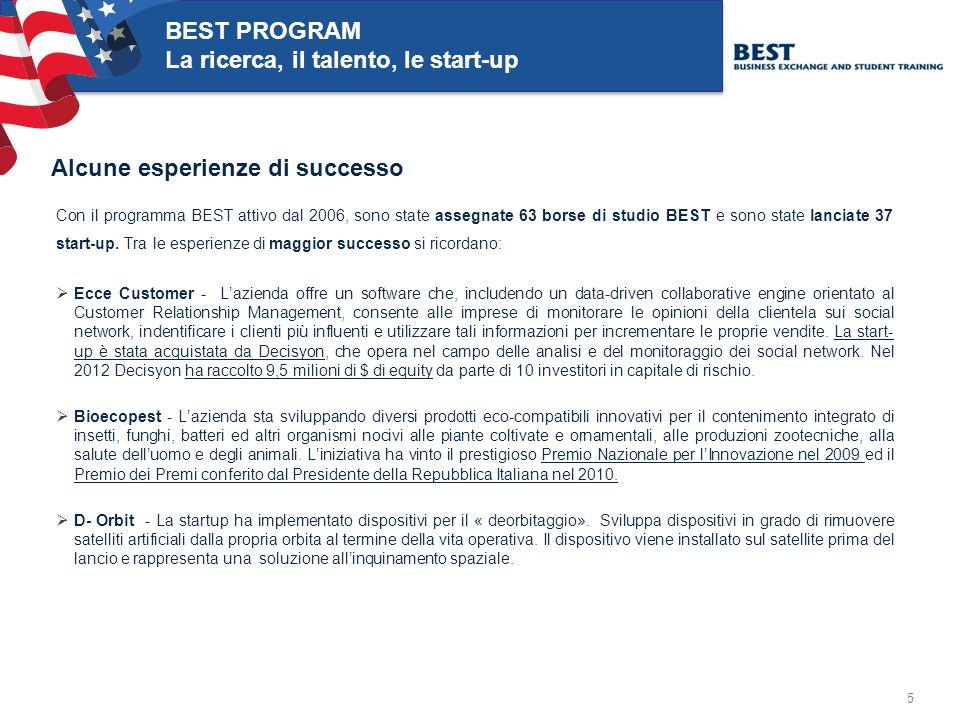6 BEST PROGRAM La ricerca, il talento, le start-up Per ulteriori informazioni WWW.BESTPROGRAM.ITWWW.INVITALIA.ITWWW.FULBRIGHT.IT