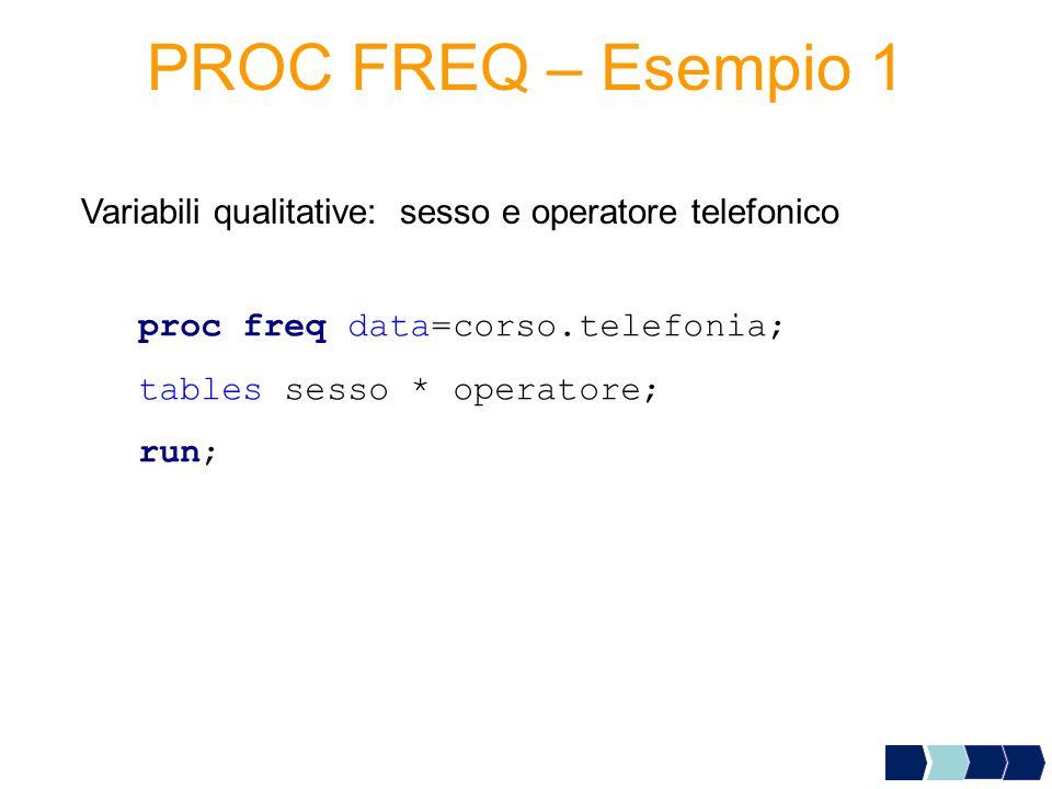 PROC FREQ – Esempio 1 Variabili qualitative: sesso e operatore telefonico proc freq data=corso.telefonia; tables sesso * operatore; run;