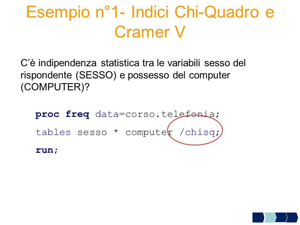 Esempio n°1- Indici Chi-Quadro e Cramer V proc freq data=corso.telefonia; tables sesso * computer /chisq; run; C'è indipendenza statistica tra le vari