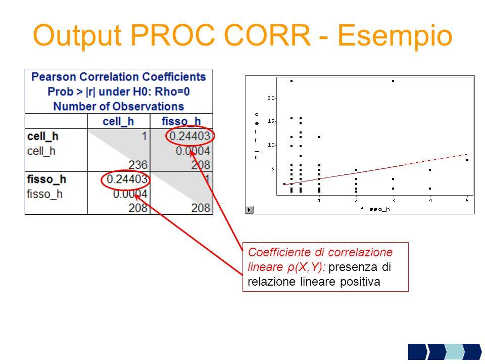 Output PROC CORR - Esempio Coefficiente di correlazione lineare ρ(X,Y): presenza di relazione lineare positiva