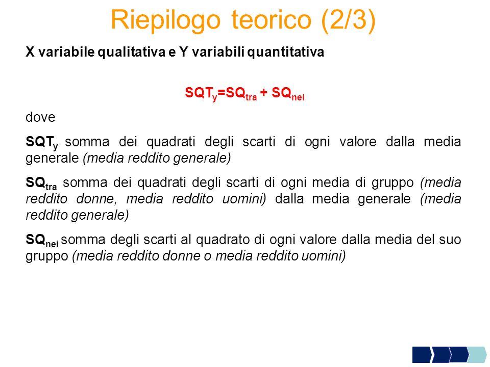 Riepilogo teorico (2/3) X variabile qualitativa e Y variabili quantitativa SQT y =SQ tra + SQ nei dove SQT y somma dei quadrati degli scarti di ogni v