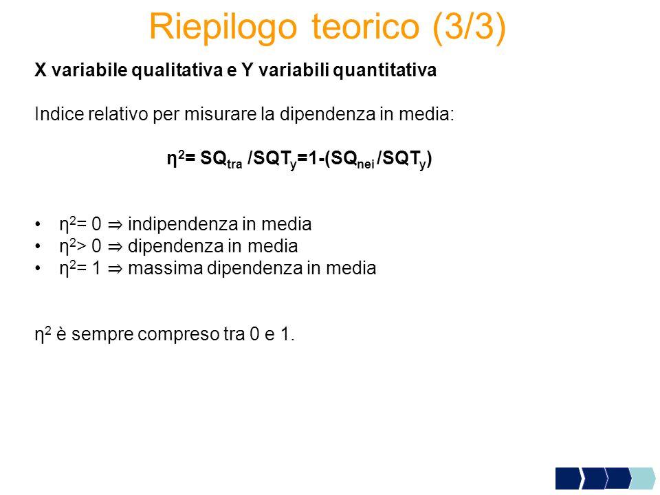 Riepilogo teorico (3/3) X variabile qualitativa e Y variabili quantitativa Indice relativo per misurare la dipendenza in media: η 2 = SQ tra /SQT y =1