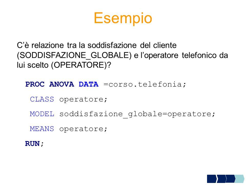 Esempio PROC ANOVA DATA =corso.telefonia; CLASS operatore; MODEL soddisfazione_globale=operatore; MEANS operatore; RUN; C'è relazione tra la soddisfaz