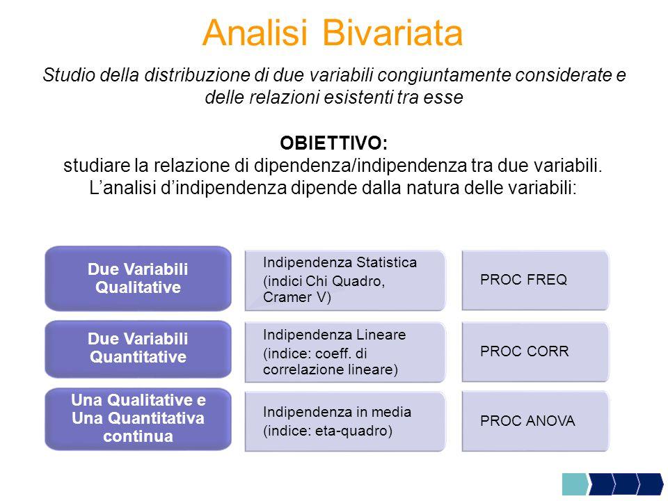 Analisi Bivariata Studio della distribuzione di due variabili congiuntamente considerate e delle relazioni esistenti tra esse Indipendenza Statistica