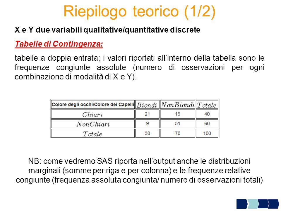 Riepilogo teorico (1/2) X e Y due variabili qualitative/quantitative discrete Tabelle di Contingenza: tabelle a doppia entrata; i valori riportati all