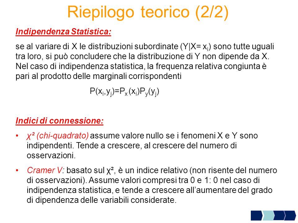 Riepilogo teorico (2/2) Indipendenza Statistica: se al variare di X le distribuzioni subordinate (Y|X= x i ) sono tutte uguali tra loro, si può conclu