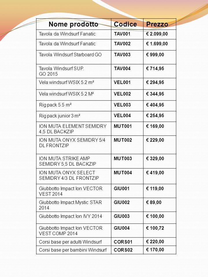 CONDIZIONI DI VENDITA PAGAMENTO A/B per importi inferiori a € 1.200,00 a ricevimento fattura.