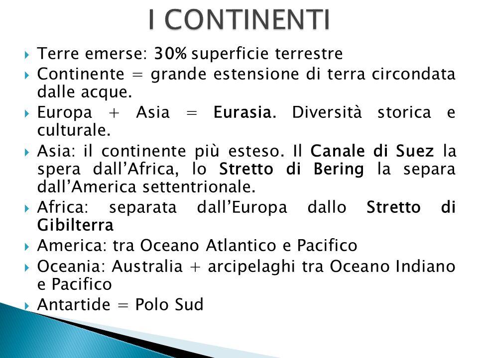  Terre emerse: 30% superficie terrestre  Continente = grande estensione di terra circondata dalle acque.