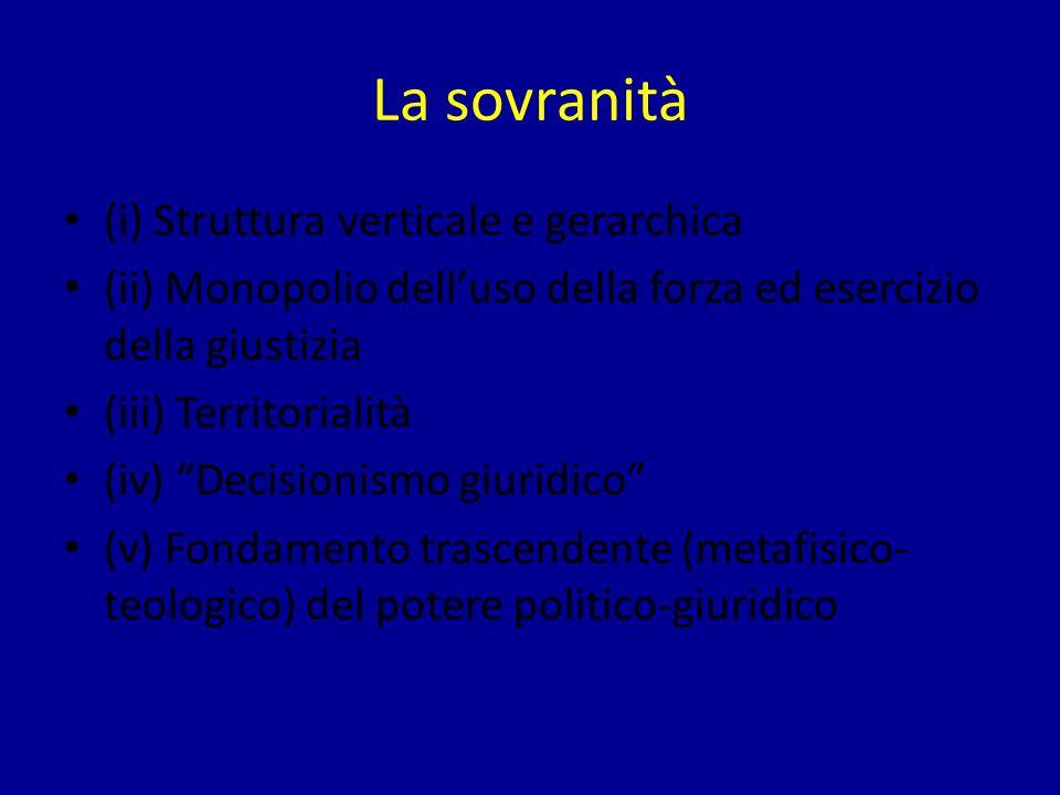 La sovranità (i) Struttura verticale e gerarchica (ii) Monopolio dell'uso della forza ed esercizio della giustizia (iii) Territorialità (iv) Decisionismo giuridico (v) Fondamento trascendente (metafisico- teologico) del potere politico-giuridico