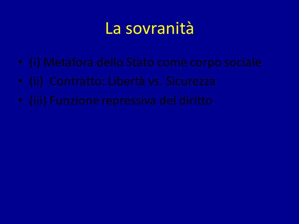 (i) Metafora dello Stato come corpo sociale (ii) Contratto: Libertà vs.