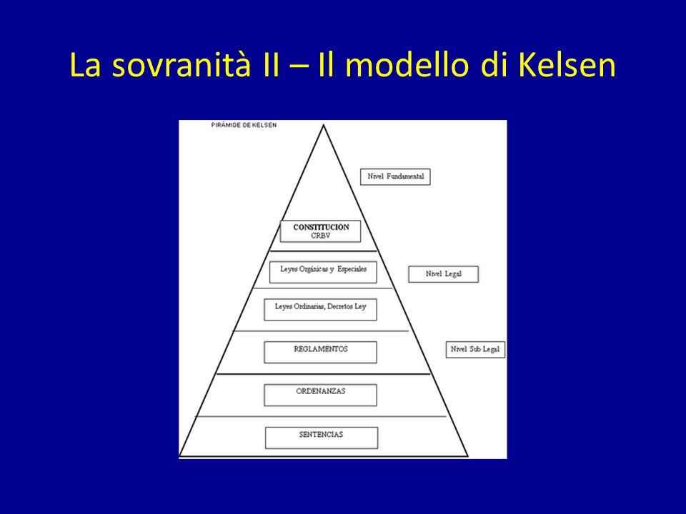 La sovranità II – Il modello di Kelsen