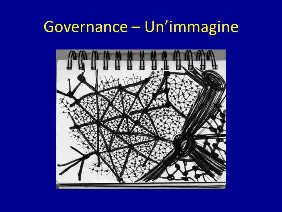 Governance (i) I mille significati di una parola: dal latino gubernare come potere pastorale di indicare la direzione al gregge (ii) Struttura orizzontale e non verticale.