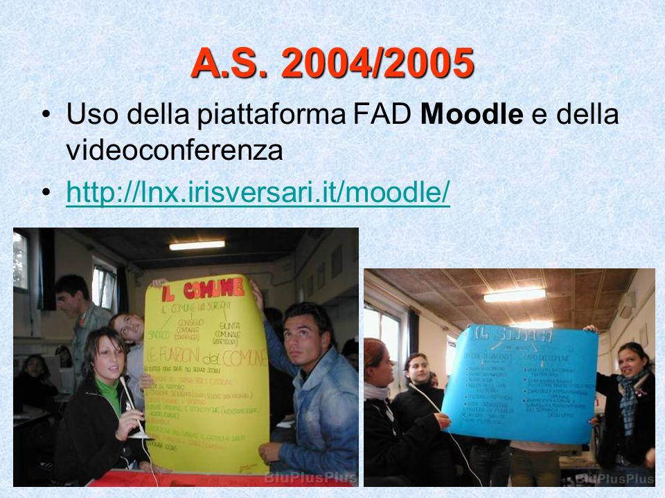 A.S. 2004/2005 Uso della piattaforma FAD Moodle e della videoconferenza http://lnx.irisversari.it/moodle/