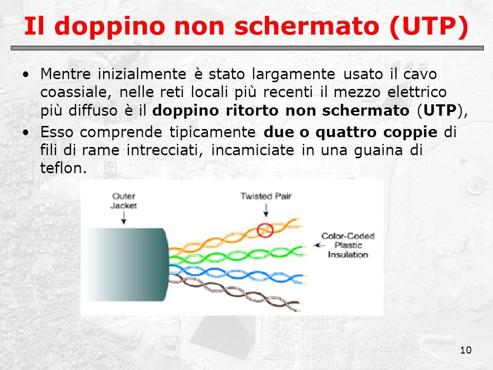 10 Il doppino non schermato (UTP) Mentre inizialmente è stato largamente usato il cavo coassiale, nelle reti locali più recenti il mezzo elettrico più