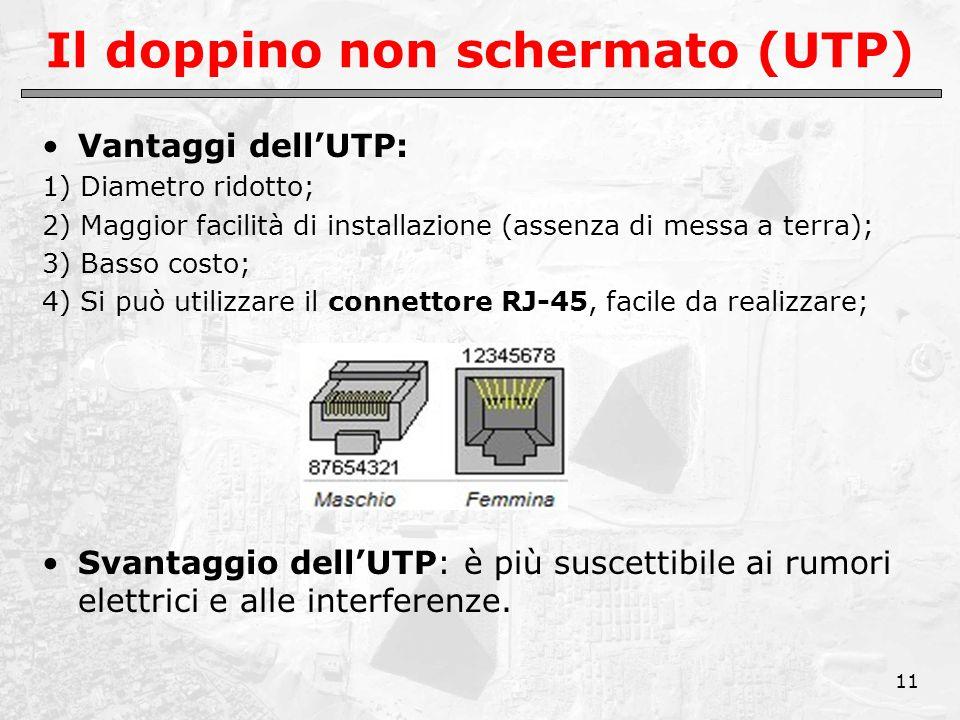 11 Il doppino non schermato (UTP) Vantaggi dell'UTP: 1) Diametro ridotto; 2) Maggior facilità di installazione (assenza di messa a terra); 3) Basso co