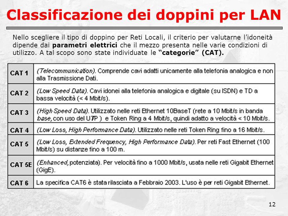 12 Classificazione dei doppini per LAN Nello scegliere il tipo di doppino per Reti Locali, il criterio per valutarne l'idoneità dipende dai parametri