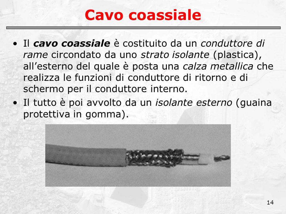 14 Cavo coassiale Il cavo coassiale è costituito da un conduttore di rame circondato da uno strato isolante (plastica), all'esterno del quale è posta
