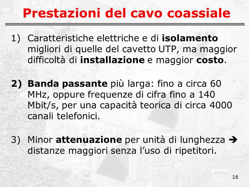 16 Prestazioni del cavo coassiale 1)Caratteristiche elettriche e di isolamento migliori di quelle del cavetto UTP, ma maggior difficoltà di installazione e maggior costo.
