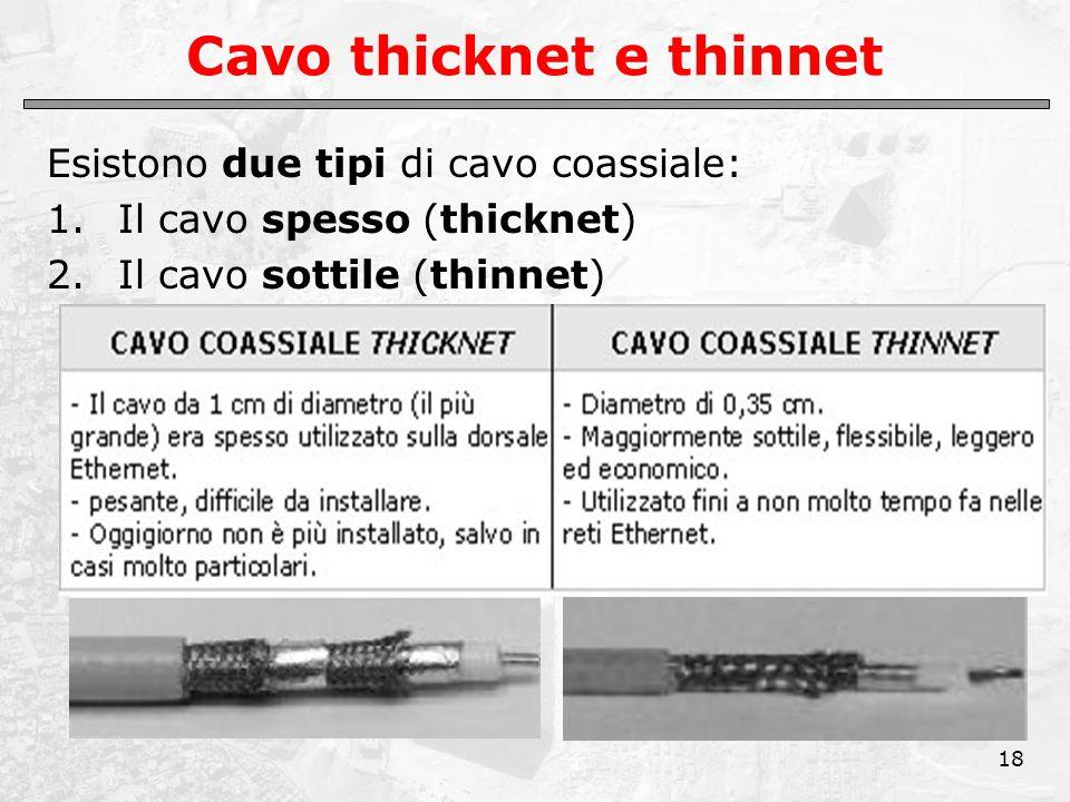 18 Cavo thicknet e thinnet Esistono due tipi di cavo coassiale: 1.Il cavo spesso (thicknet) 2.Il cavo sottile (thinnet)