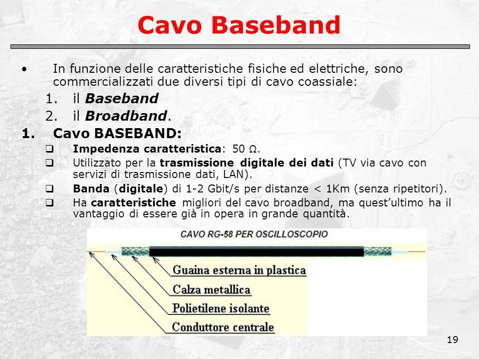 19 Cavo Baseband In funzione delle caratteristiche fisiche ed elettriche, sono commercializzati due diversi tipi di cavo coassiale: 1.il Baseband 2.il Broadband.