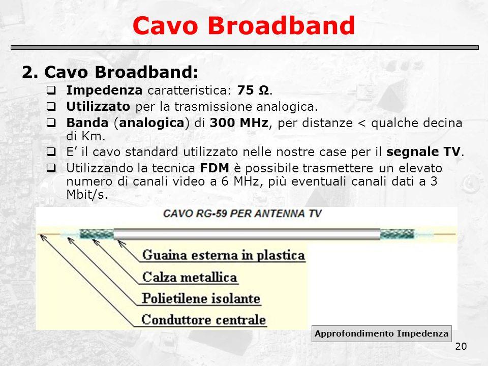 20 Cavo Broadband 2.Cavo Broadband:  Impedenza caratteristica: 75 Ω.