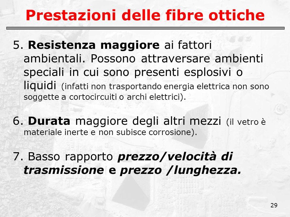 29 Prestazioni delle fibre ottiche 5. Resistenza maggiore ai fattori ambientali. Possono attraversare ambienti speciali in cui sono presenti esplosivi