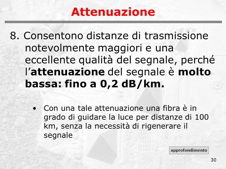 30 Attenuazione 8. Consentono distanze di trasmissione notevolmente maggiori e una eccellente qualità del segnale, perché l'attenuazione del segnale è