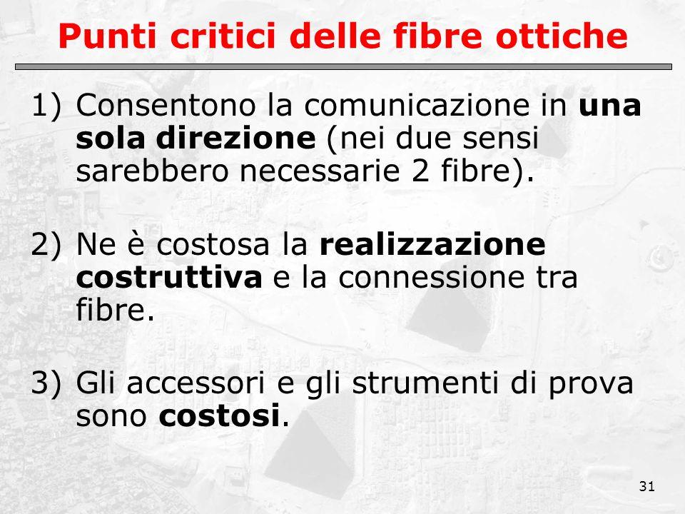 31 Punti critici delle fibre ottiche 1)Consentono la comunicazione in una sola direzione (nei due sensi sarebbero necessarie 2 fibre). 2)Ne è costosa