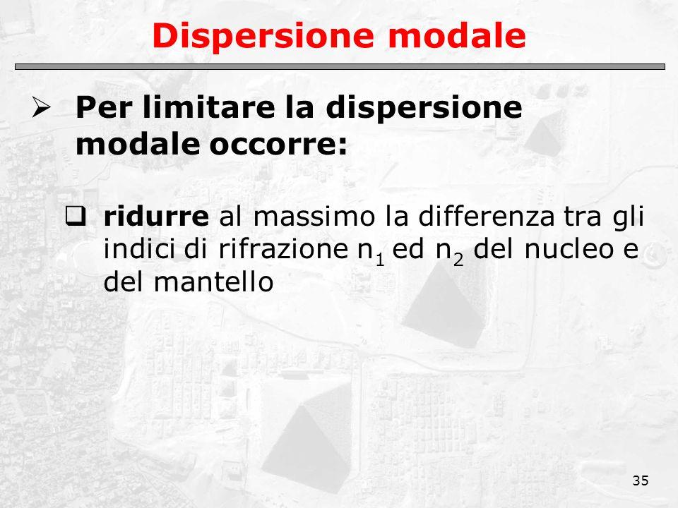 35 Dispersione modale  Per limitare la dispersione modale occorre:  ridurre al massimo la differenza tra gli indici di rifrazione n 1 ed n 2 del nucleo e del mantello