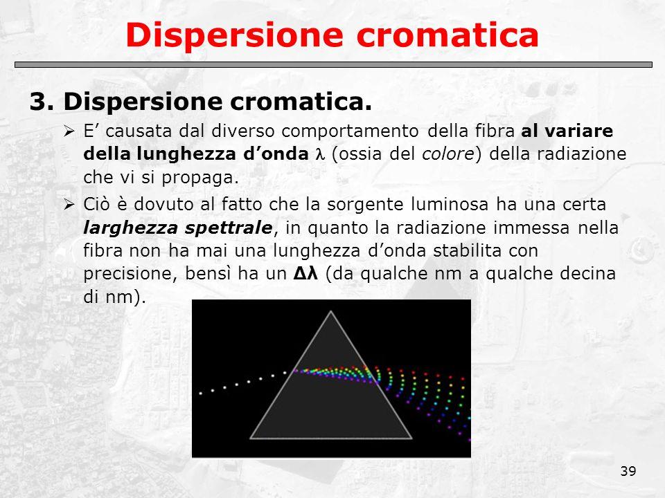 39 Dispersione cromatica 3. Dispersione cromatica.  E' causata dal diverso comportamento della fibra al variare della lunghezza d'onda (ossia del col