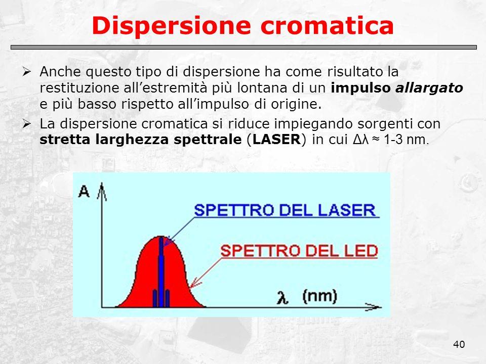 40 Dispersione cromatica  Anche questo tipo di dispersione ha come risultato la restituzione all'estremità più lontana di un impulso allargato e più basso rispetto all'impulso di origine.