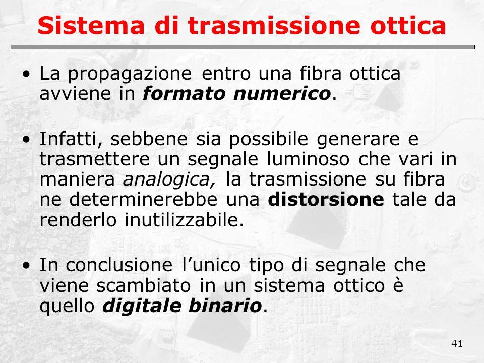 41 Sistema di trasmissione ottica La propagazione entro una fibra ottica avviene in formato numerico. Infatti, sebbene sia possibile generare e trasme