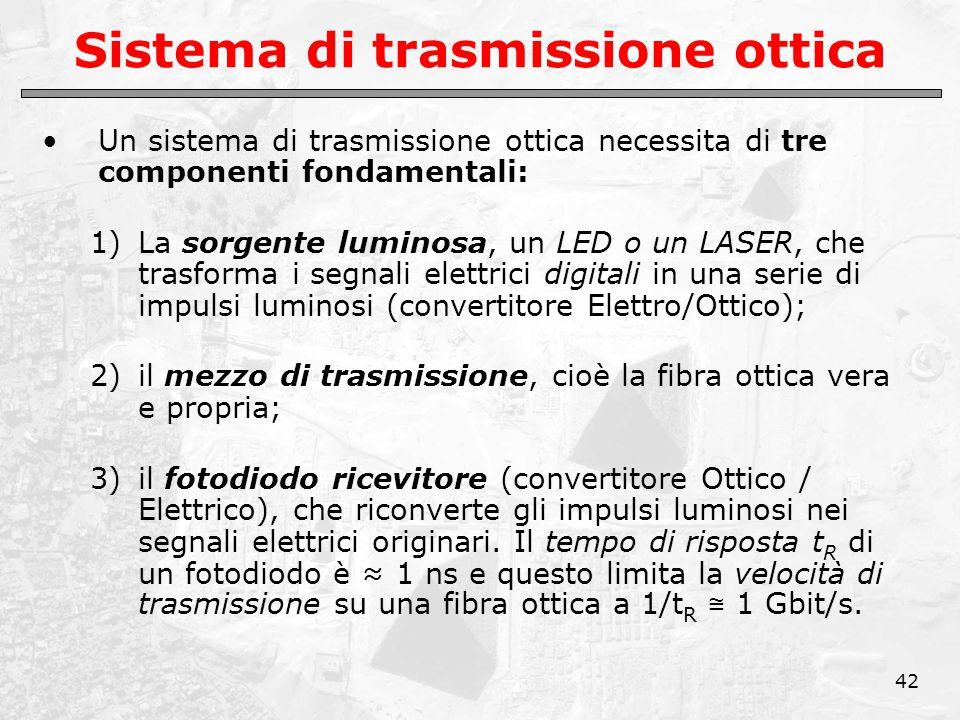 42 Sistema di trasmissione ottica Un sistema di trasmissione ottica necessita di tre componenti fondamentali: 1)La sorgente luminosa, un LED o un LASER, che trasforma i segnali elettrici digitali in una serie di impulsi luminosi (convertitore Elettro/Ottico); 2)il mezzo di trasmissione, cioè la fibra ottica vera e propria; 3)il fotodiodo ricevitore (convertitore Ottico / Elettrico), che riconverte gli impulsi luminosi nei segnali elettrici originari.