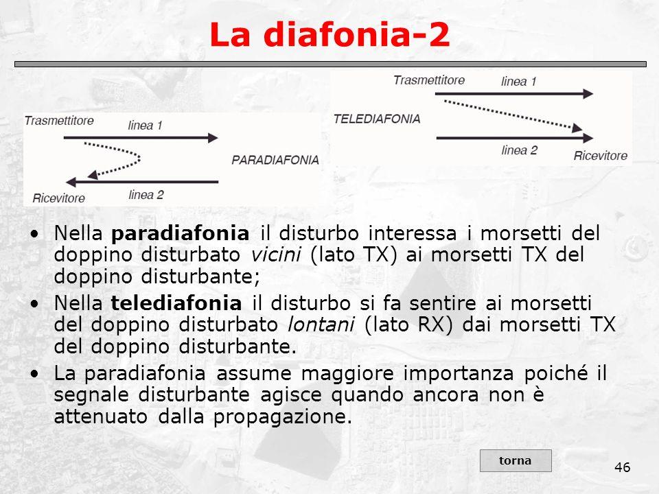 46 La diafonia-2 Nella paradiafonia il disturbo interessa i morsetti del doppino disturbato vicini (lato TX) ai morsetti TX del doppino disturbante; N