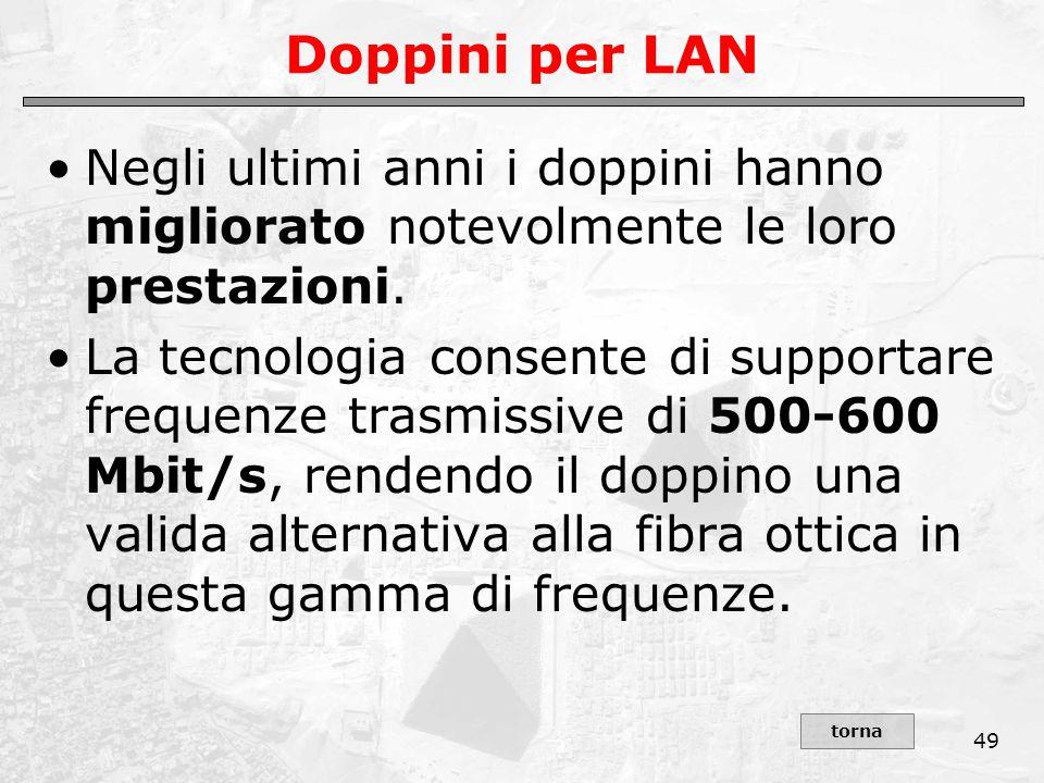 49 Doppini per LAN Negli ultimi anni i doppini hanno migliorato notevolmente le loro prestazioni. La tecnologia consente di supportare frequenze trasm
