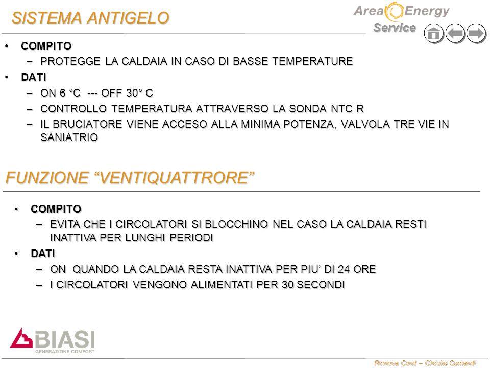 Rinnova Cond – Circuito Comandi Service SISTEMA ANTIGELO COMPITOCOMPITO –PROTEGGE LA CALDAIA IN CASO DI BASSE TEMPERATURE DATIDATI –ON 6 °C --- OFF 30