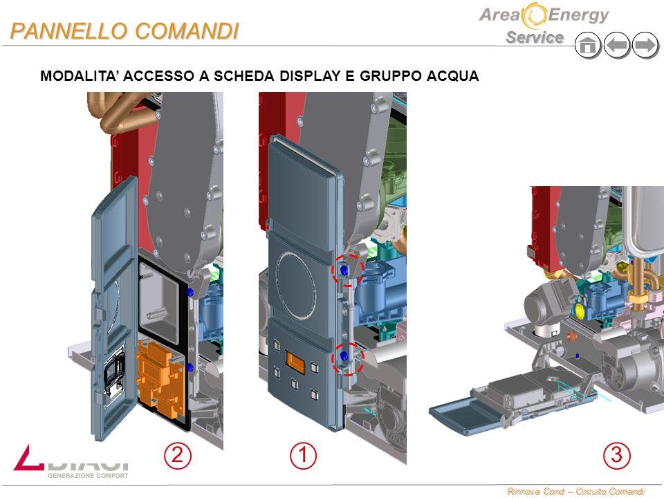 Rinnova Cond – Circuito Comandi Service PANNELLO COMANDI MODALITA' ACCESSO A SCHEDA DISPLAY E GRUPPO ACQUA 123