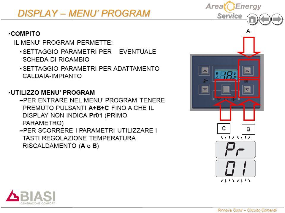 Rinnova Cond – Circuito Comandi Service DISPLAY – MENU' PROGRAM COMPITOCOMPITO IL MENU' PROGRAM PERMETTE: SETTAGGIO PARAMETRI PER EVENTUALE SCHEDA DI