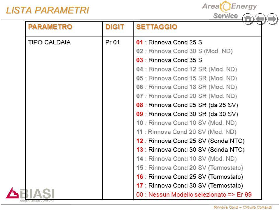 Rinnova Cond – Circuito Comandi Service LISTA PARAMETRI PARAMETRODIGITSETTAGGIO TIPO CALDAIA Pr 01 01 : Rinnova Cond 25 S 02 : Rinnova Cond 30 S (Mod.