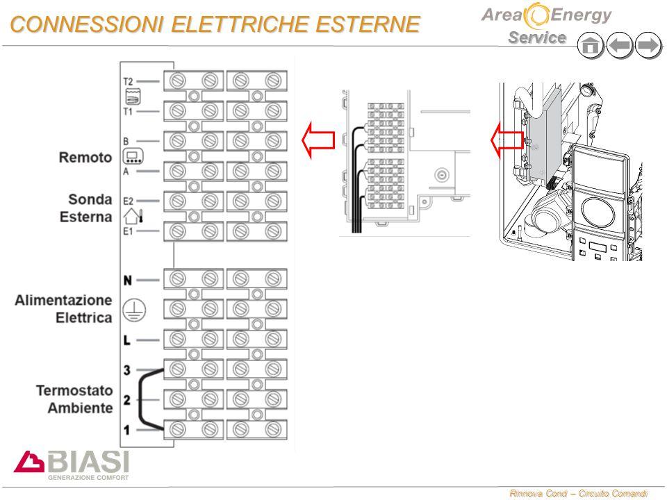 Rinnova Cond – Circuito Comandi Service CONNESSIONI ELETTRICHE ESTERNE