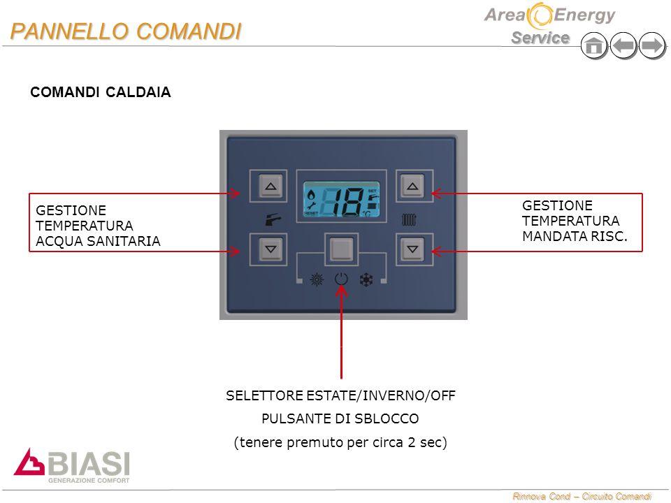 Rinnova Cond – Circuito Comandi Service PANNELLO COMANDI GESTIONE TEMPERATURA ACQUA SANITARIA SELETTORE ESTATE/INVERNO/OFF PULSANTE DI SBLOCCO (tenere