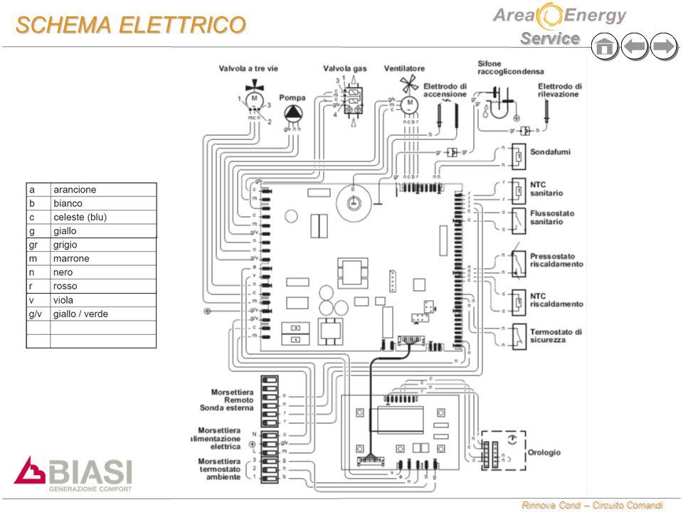 Rinnova Cond – Circuito Comandi Service SCHEMA ELETTRICO
