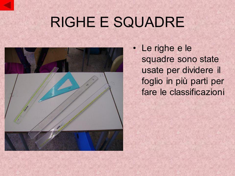 RIGHE E SQUADRE Le righe e le squadre sono state usate per dividere il foglio in più parti per fare le classificazioni