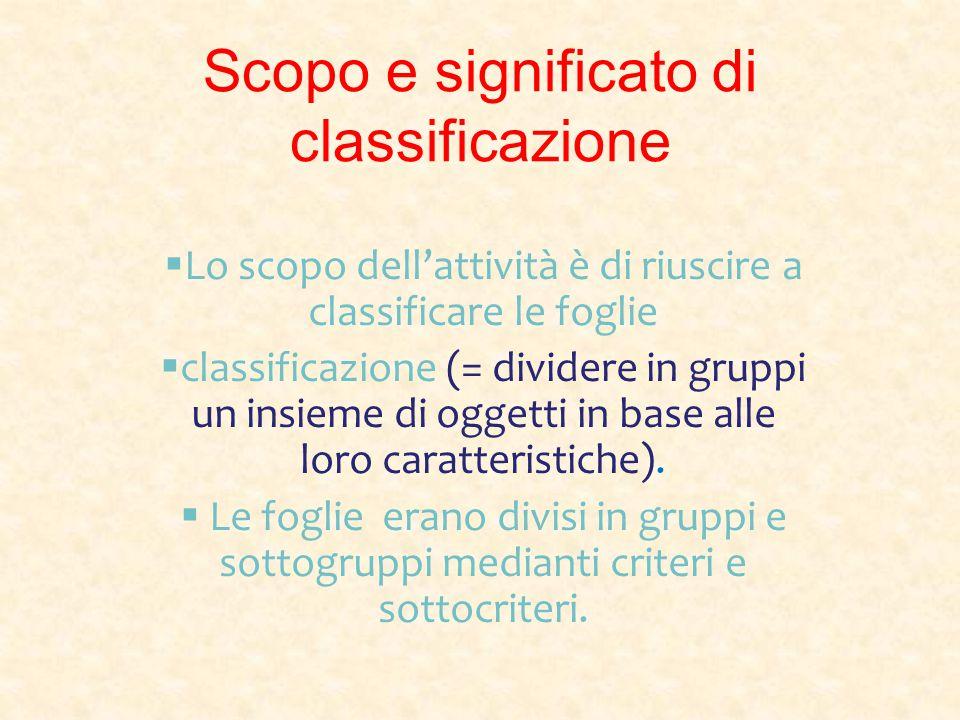 Scopo e significato di classificazione  Lo scopo dell'attività è di riuscire a classificare le foglie  classificazione (= dividere in gruppi un insi
