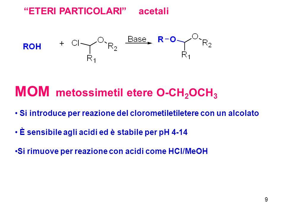 9 MOM metossimetil etere O-CH 2 OCH 3 Si introduce per reazione del clorometiletiletere con un alcolato È sensibile agli acidi ed è stabile per pH 4-1