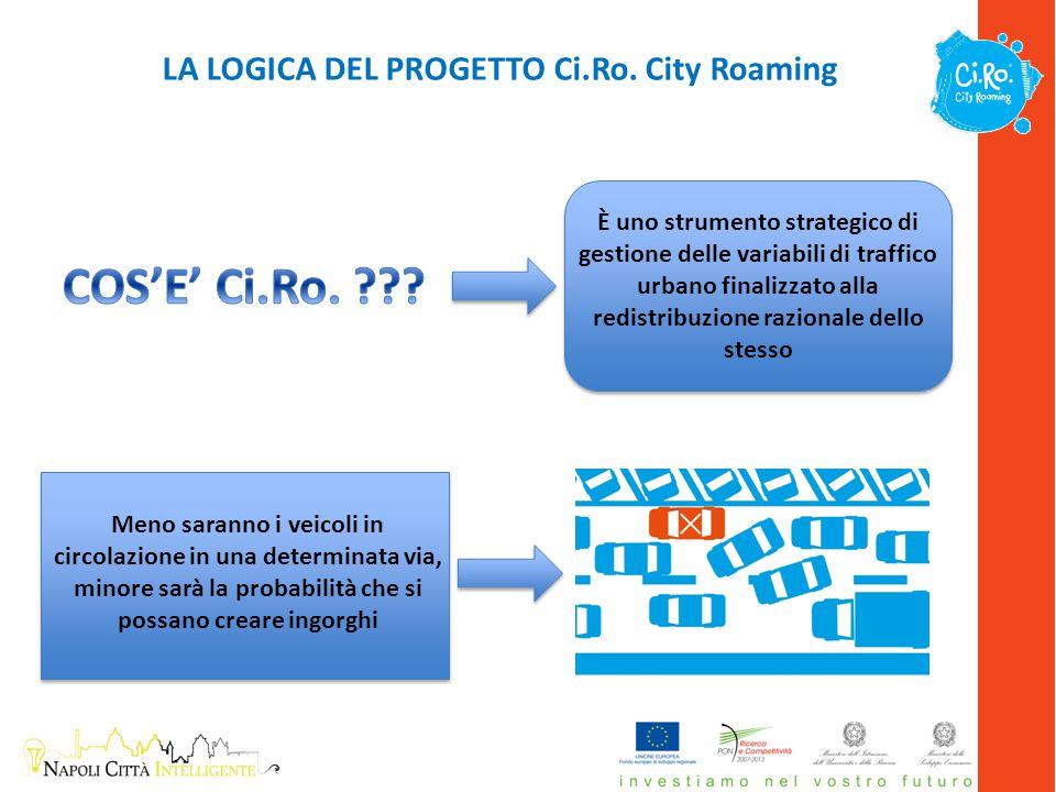 LA LOGICA DEL PROGETTO Ci.Ro. City Roaming Meno saranno i veicoli in circolazione in una determinata via, minore sarà la probabilità che si possano cr