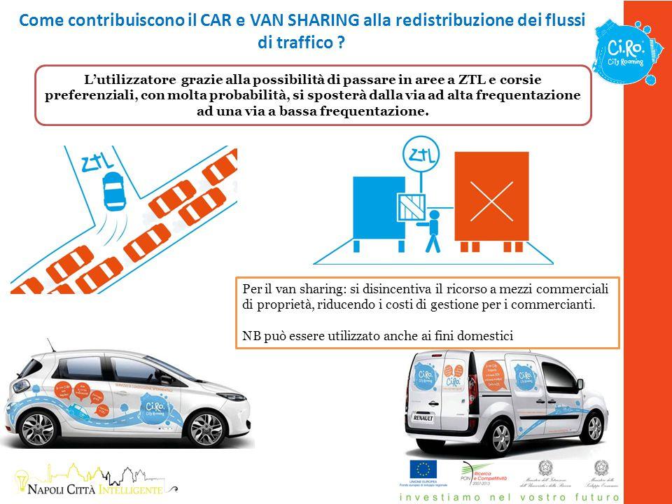 Come contribuiscono il CAR e VAN SHARING alla redistribuzione dei flussi di traffico ? L'utilizzatore grazie alla possibilità di passare in aree a ZTL