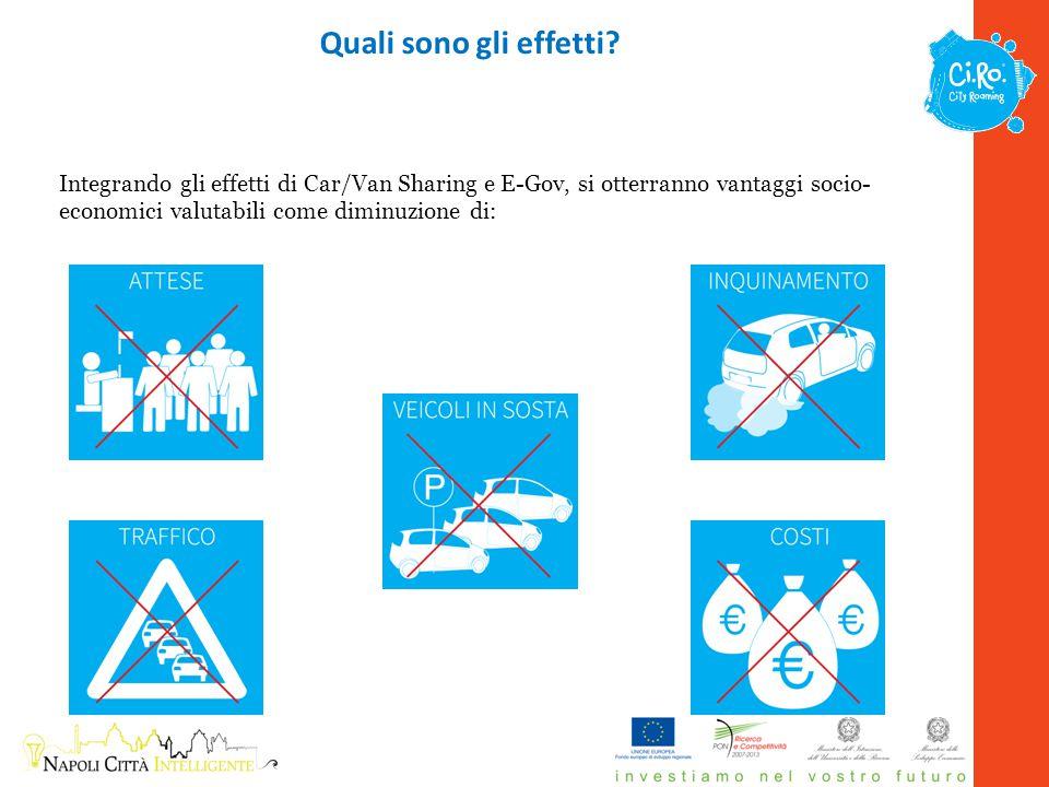 Integrando gli effetti di Car/Van Sharing e E-Gov, si otterranno vantaggi socio- economici valutabili come diminuzione di: Quali sono gli effetti?