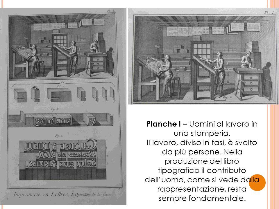 Planche I – Uomini al lavoro in una stamperia. Il lavoro, diviso in fasi, è svolto da più persone. Nella produzione del libro tipografico il contribut